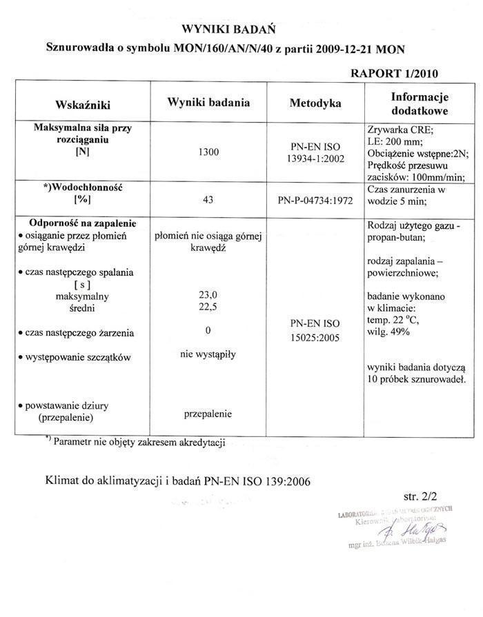 wodochlonnosc21
